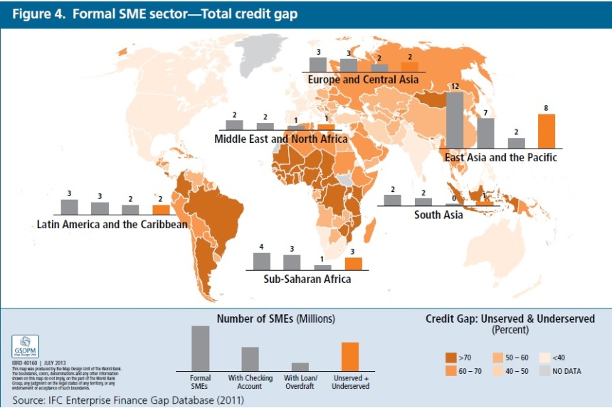 Credit Gap